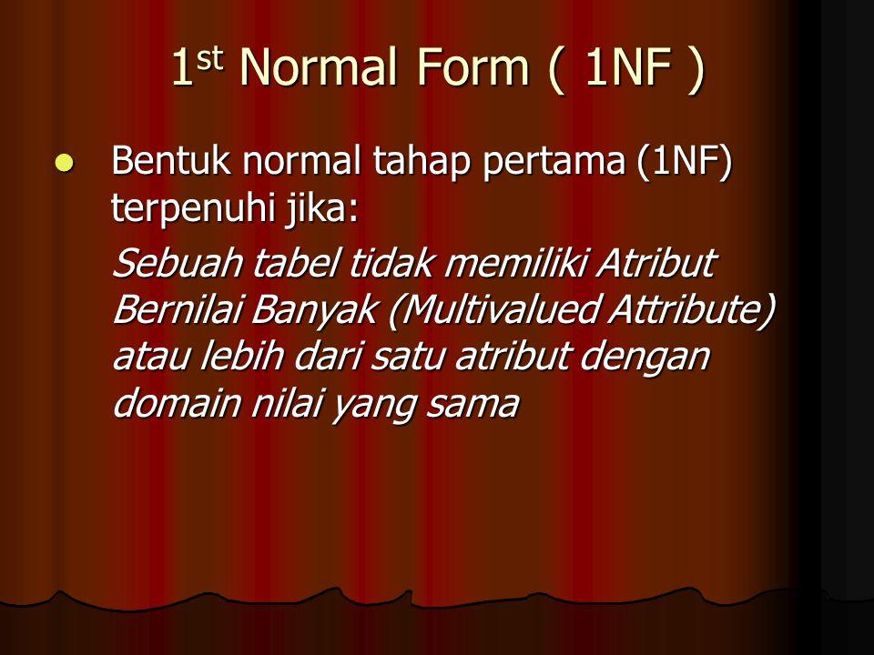 1st Normal Form ( 1NF ) Bentuk normal tahap pertama (1NF) terpenuhi jika: