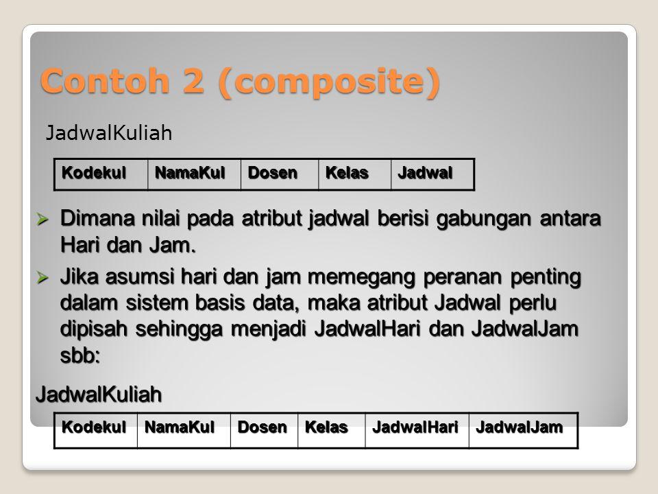 Contoh 2 (composite) JadwalKuliah. Kodekul. NamaKul. Dosen. Kelas. Jadwal.