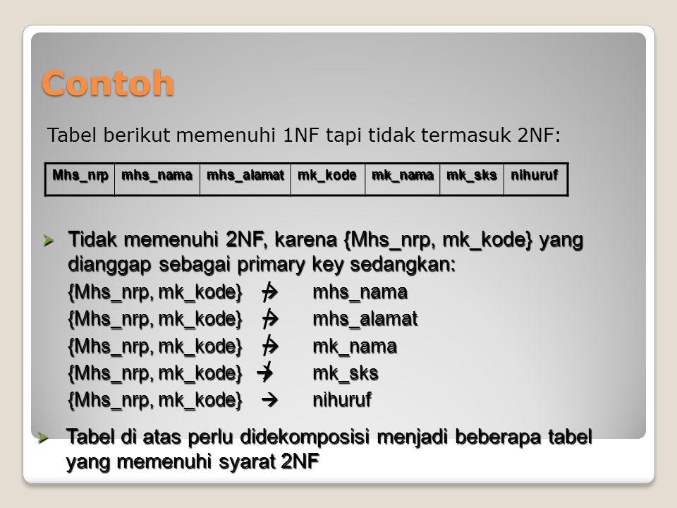 Contoh Tabel berikut memenuhi 1NF tapi tidak termasuk 2NF: Mhs_nrp. mhs_nama. mhs_alamat. mk_kode.