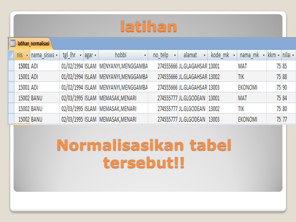 Normalisasikan tabel tersebut!!