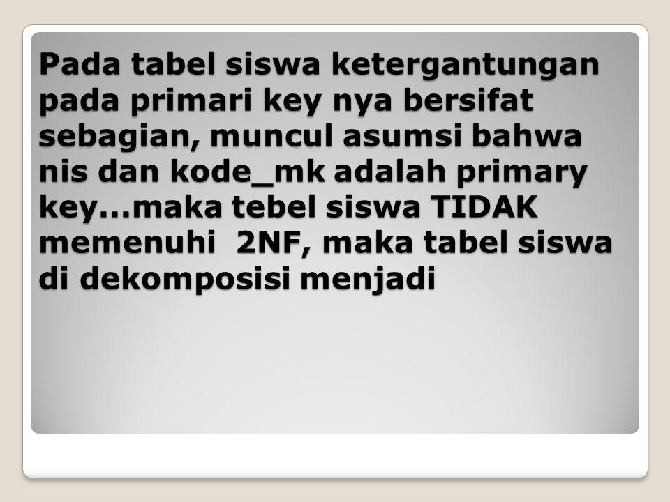 Pada tabel siswa ketergantungan pada primari key nya bersifat sebagian, muncul asumsi bahwa nis dan kode_mk adalah primary key...maka tebel siswa TIDAK memenuhi 2NF, maka tabel siswa di dekomposisi menjadi