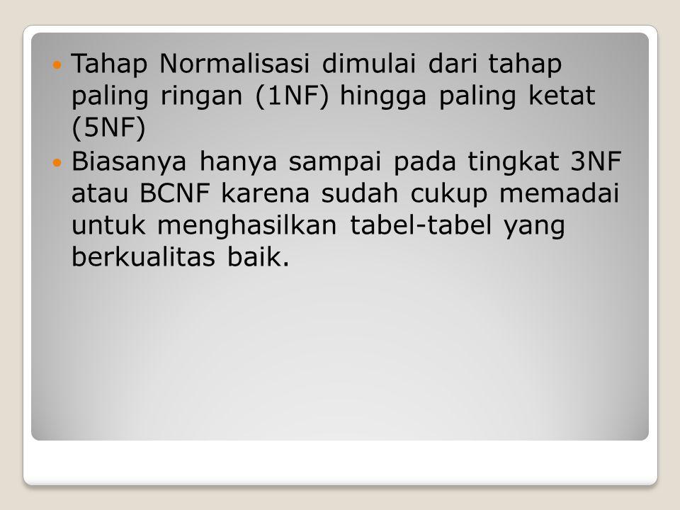 Tahap Normalisasi dimulai dari tahap paling ringan (1NF) hingga paling ketat (5NF)