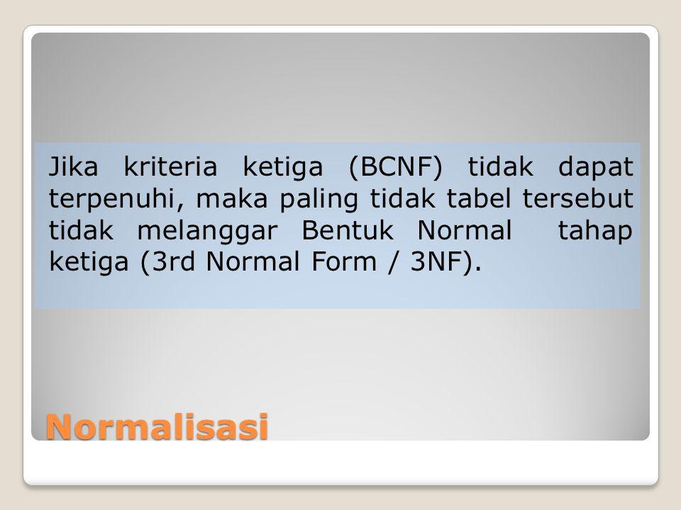 Jika kriteria ketiga (BCNF) tidak dapat terpenuhi, maka paling tidak tabel tersebut tidak melanggar Bentuk Normal tahap ketiga (3rd Normal Form / 3NF).