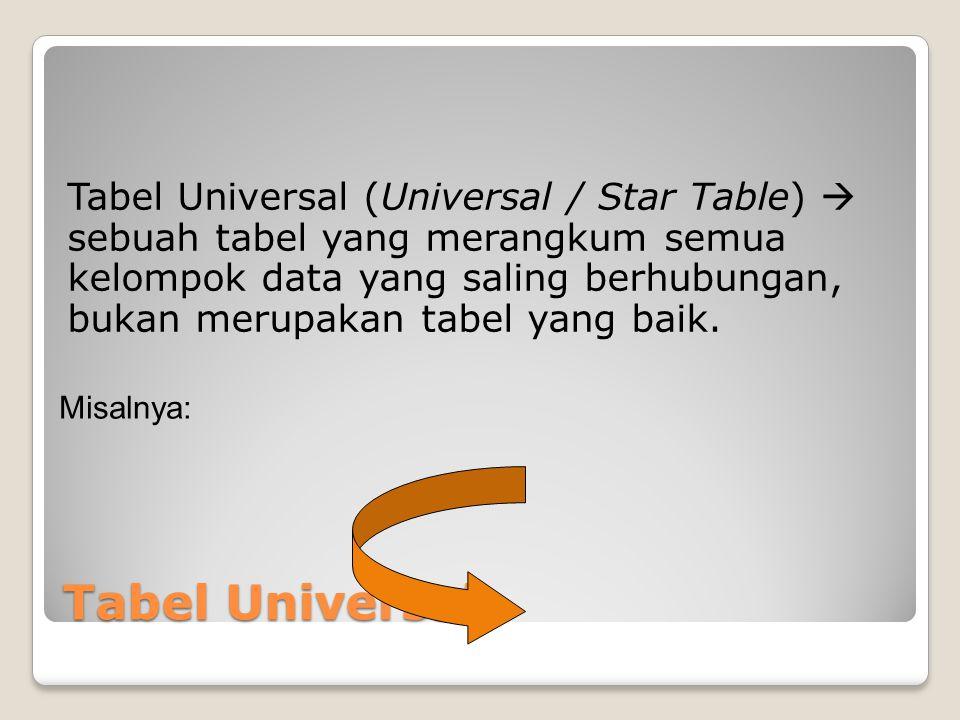 Tabel Universal (Universal / Star Table)  sebuah tabel yang merangkum semua kelompok data yang saling berhubungan, bukan merupakan tabel yang baik.