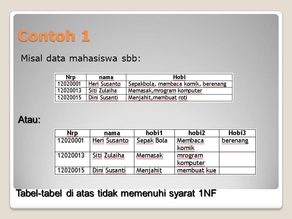Contoh 1 Atau: Tabel-tabel di atas tidak memenuhi syarat 1NF