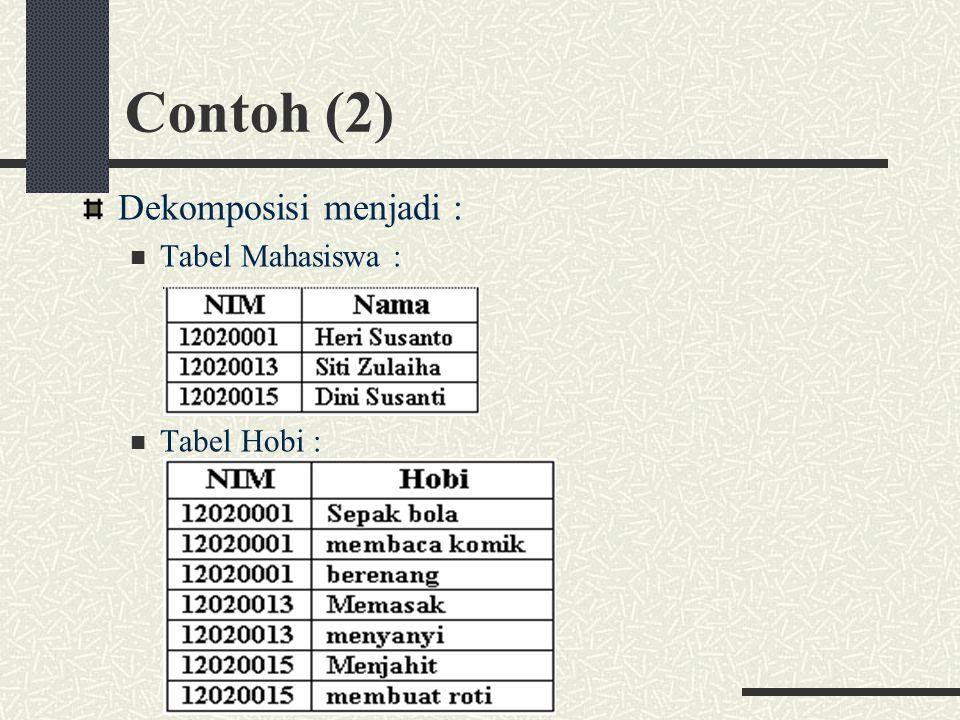 Contoh (2) Dekomposisi menjadi : Tabel Mahasiswa : Tabel Hobi :
