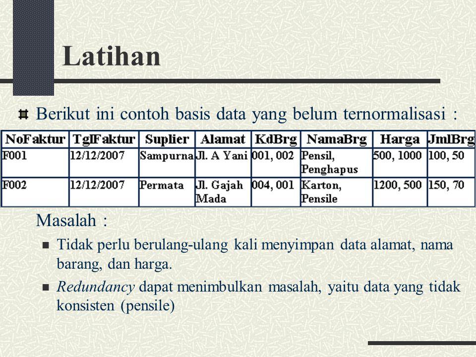 Latihan Berikut ini contoh basis data yang belum ternormalisasi :