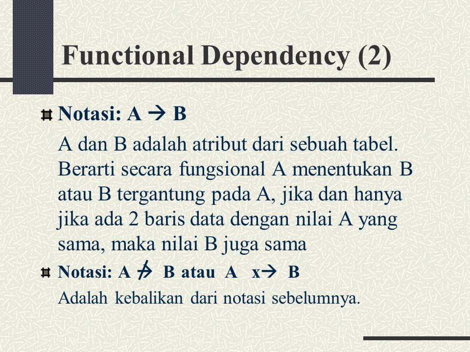 Functional Dependency (2)
