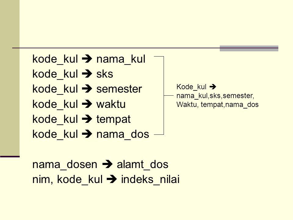 nama_dosen  alamt_dos nim, kode_kul  indeks_nilai