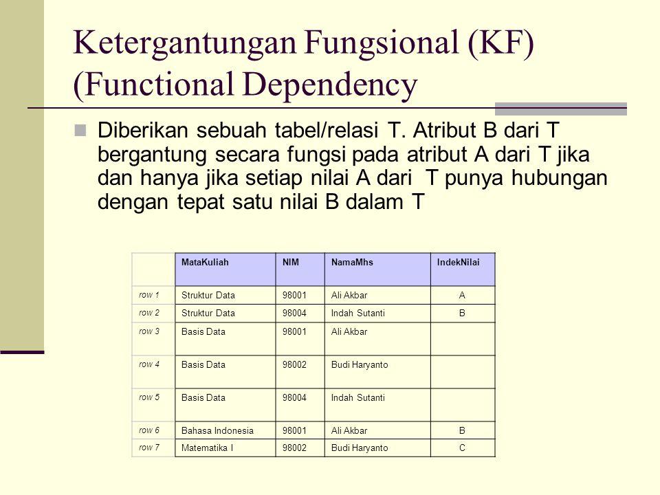 Ketergantungan Fungsional (KF) (Functional Dependency