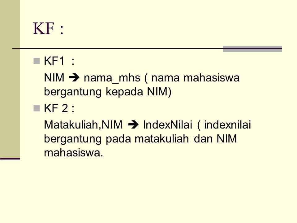 KF : KF1 : NIM  nama_mhs ( nama mahasiswa bergantung kepada NIM)