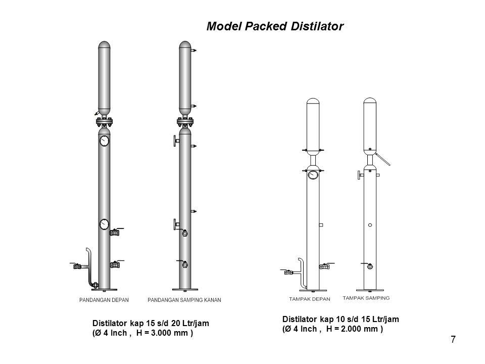 Model Packed Distilator