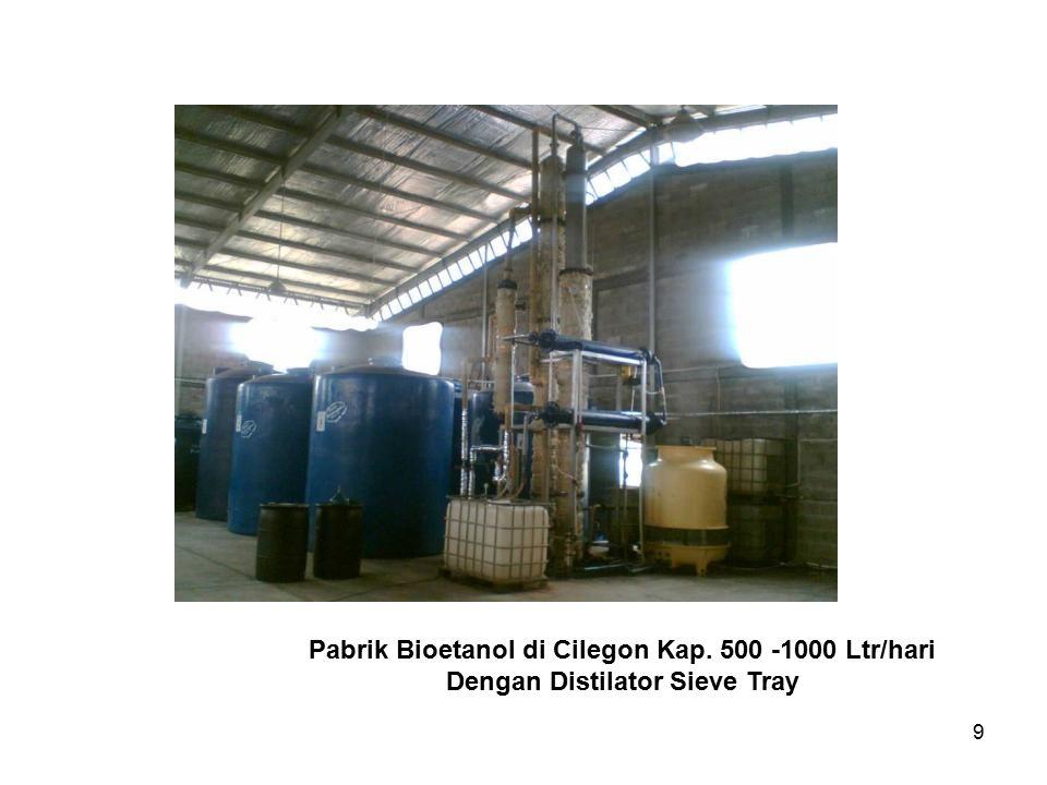 Pabrik Bioetanol di Cilegon Kap. 500 -1000 Ltr/hari