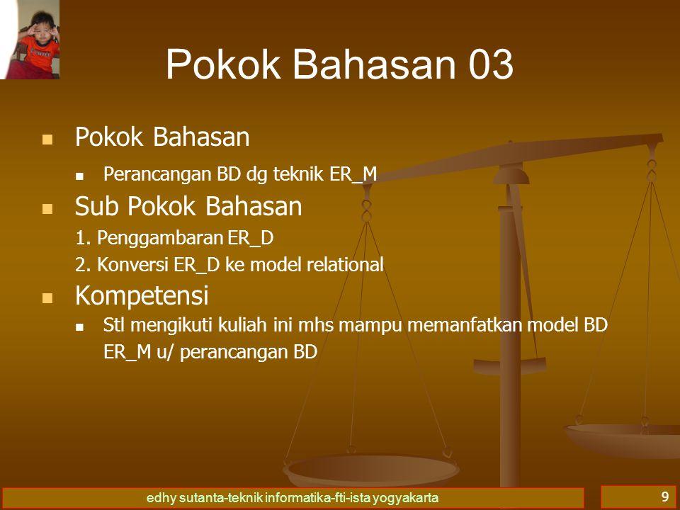 Pokok Bahasan 03 Pokok Bahasan Sub Pokok Bahasan Kompetensi