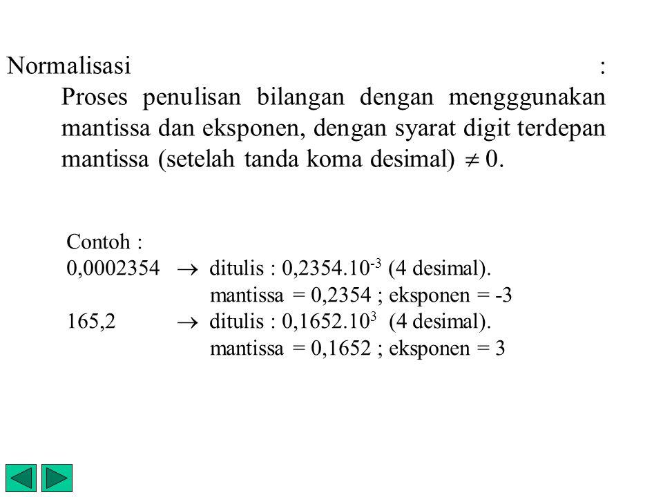 Normalisasi : Proses penulisan bilangan dengan mengggunakan mantissa dan eksponen, dengan syarat digit terdepan mantissa (setelah tanda koma desimal)  0.