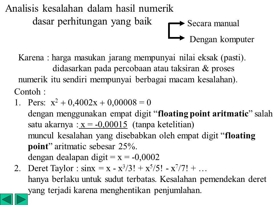 Analisis kesalahan dalam hasil numerik dasar perhitungan yang baik