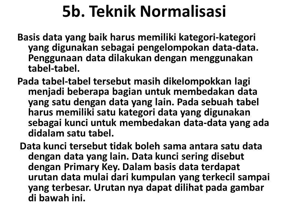 5b. Teknik Normalisasi