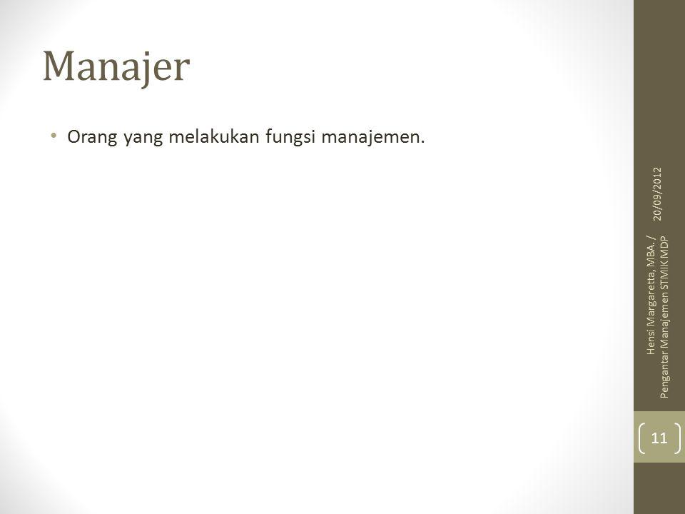 Manajer Orang yang melakukan fungsi manajemen. 20/09/2012