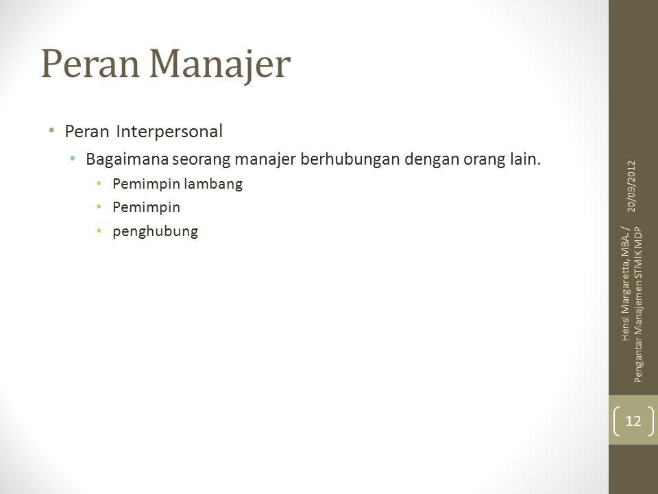 Peran Manajer Peran Interpersonal
