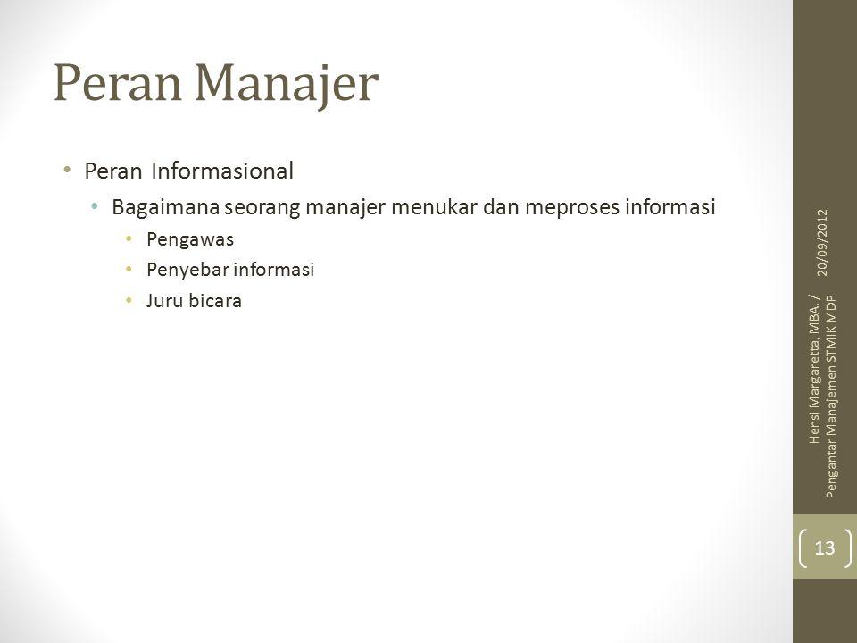 Peran Manajer Peran Informasional