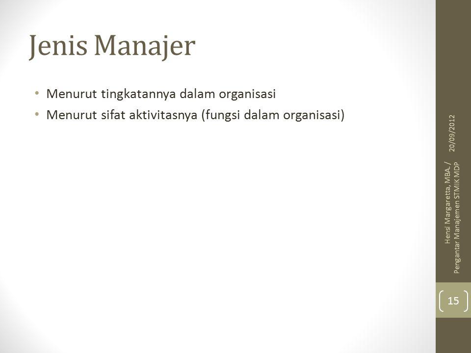 Jenis Manajer Menurut tingkatannya dalam organisasi