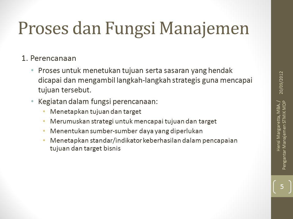 Proses dan Fungsi Manajemen