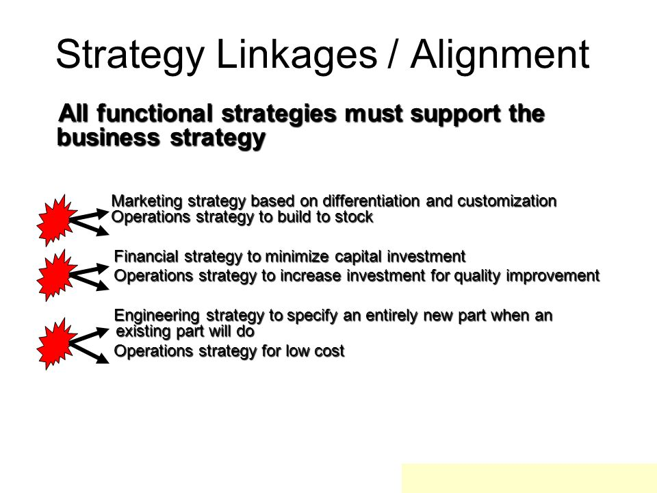 Strategy Linkages / Alignment