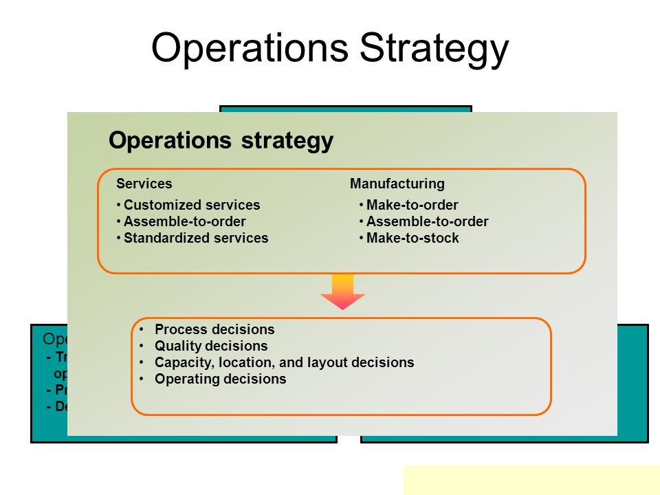 Operations Strategy Operations strategy Mission Statement