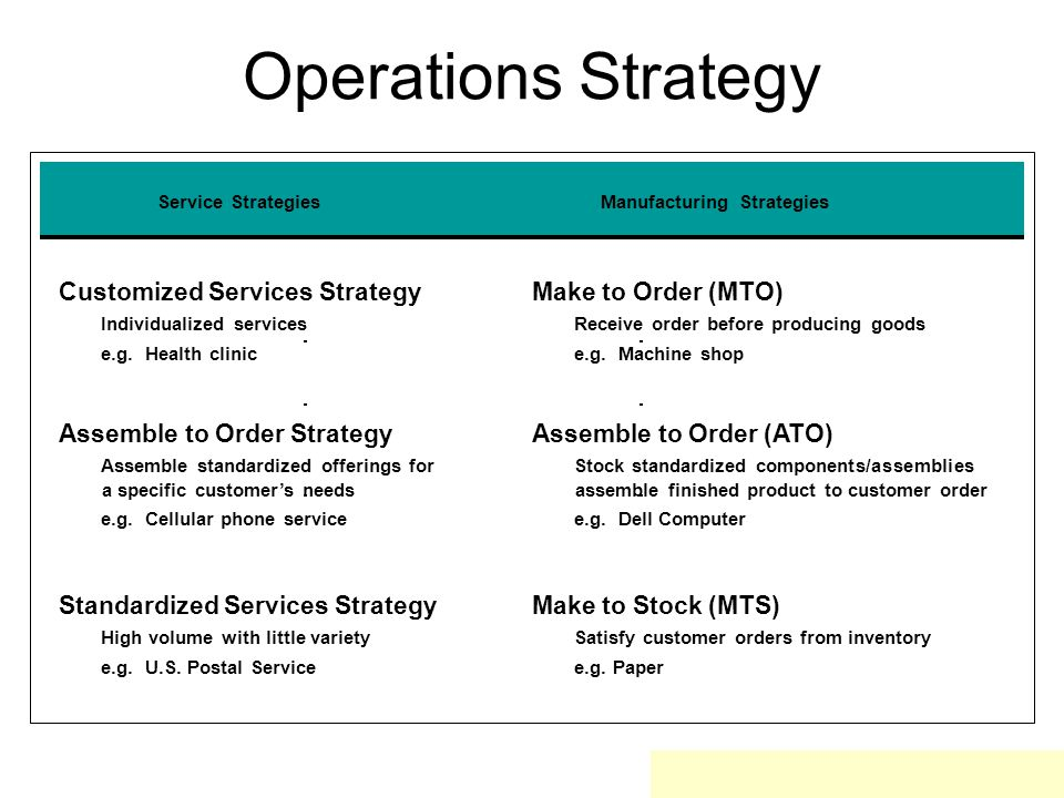 Operations Strategy Make to Order (MTO)