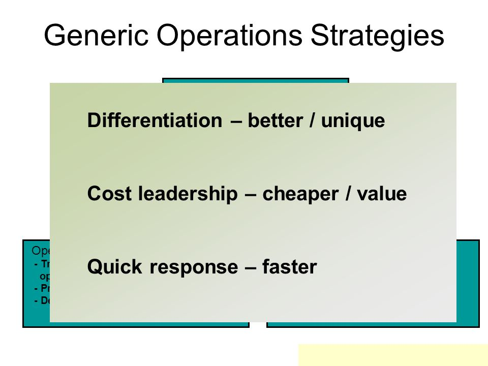 Generic Operations Strategies