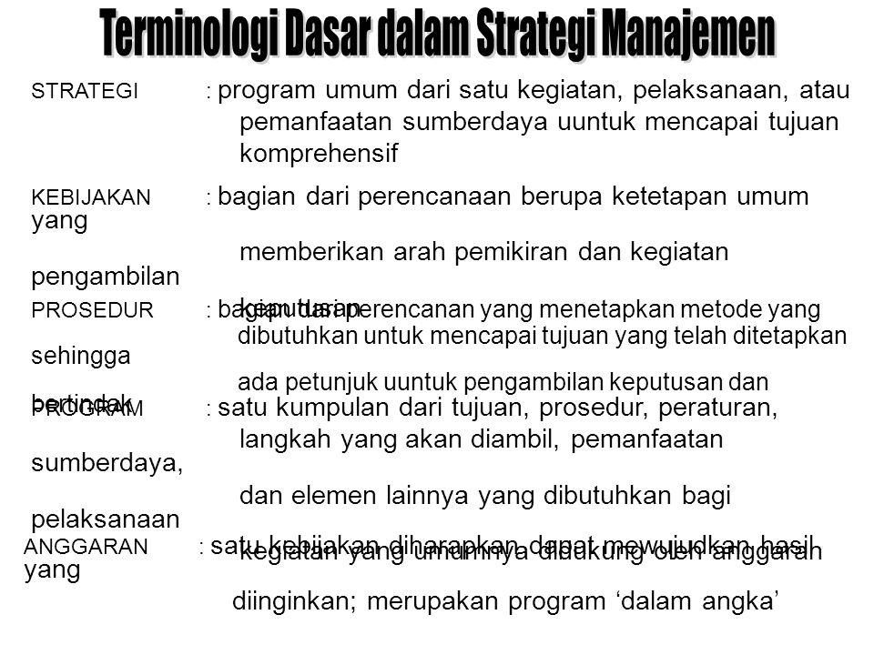Terminologi Dasar dalam Strategi Manajemen