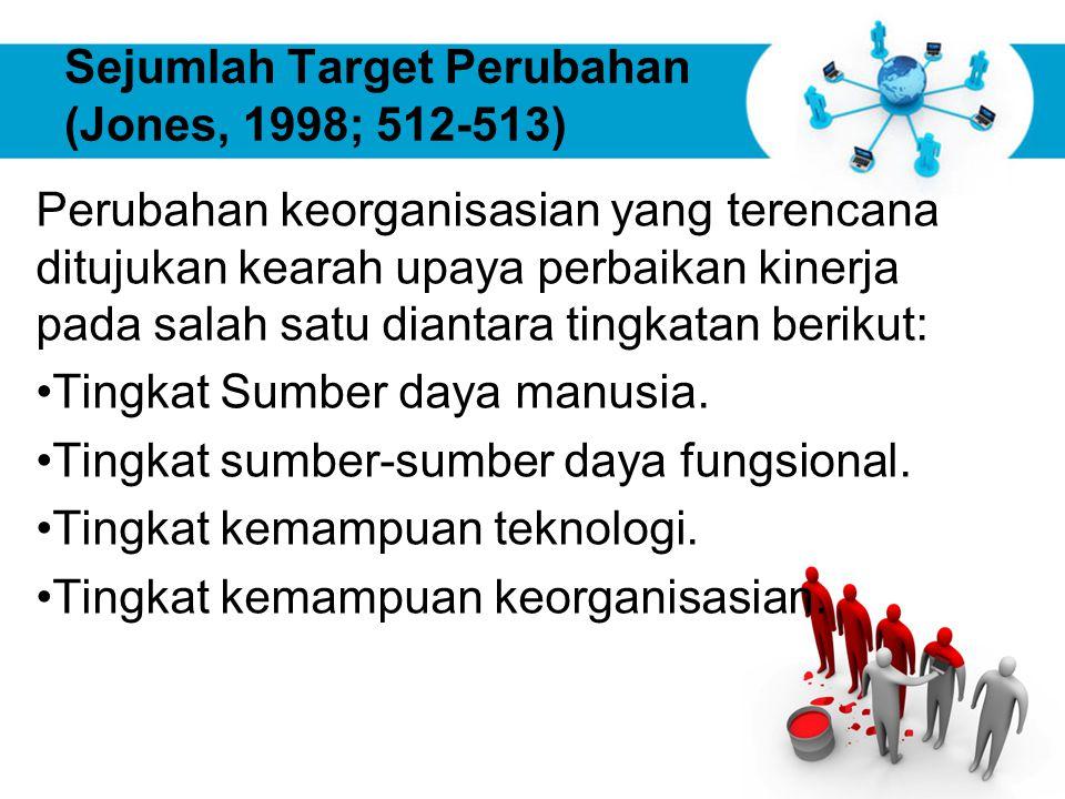 Sejumlah Target Perubahan (Jones, 1998; 512-513)