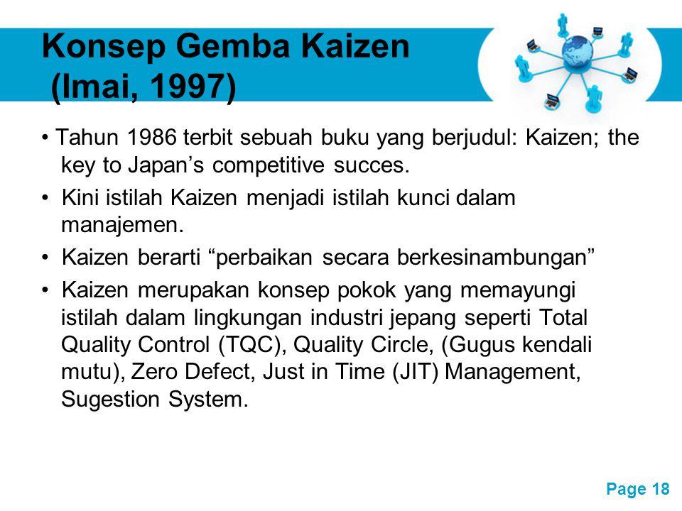 Konsep Gemba Kaizen (Imai, 1997)