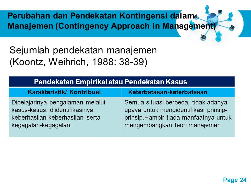 Sejumlah pendekatan manajemen (Koontz, Weihrich, 1988: 38-39)