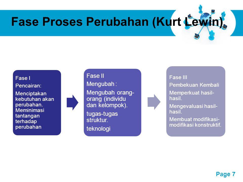 Fase Proses Perubahan (Kurt Lewin)