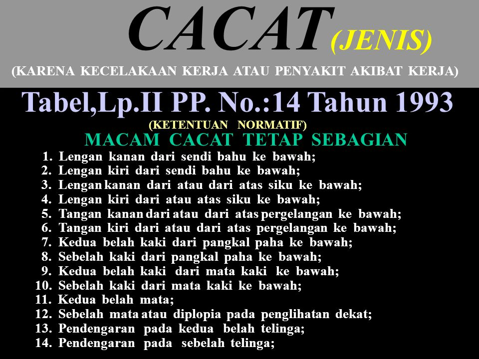 CACAT(JENIS) Tabel,Lp.II PP. No.:14 Tahun 1993
