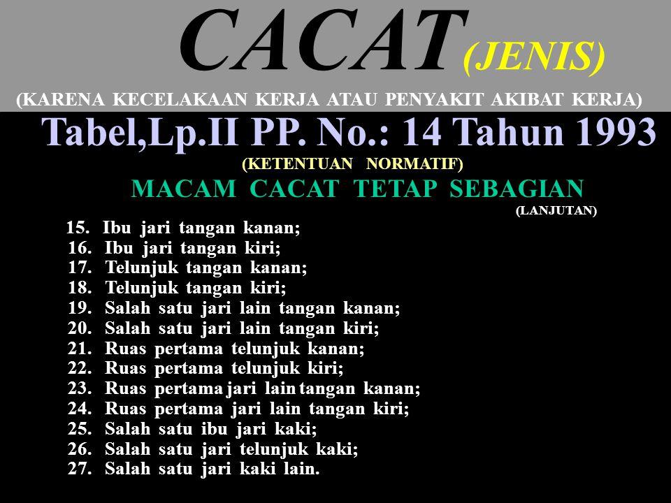 CACAT(JENIS) Tabel,Lp.II PP. No.: 14 Tahun 1993