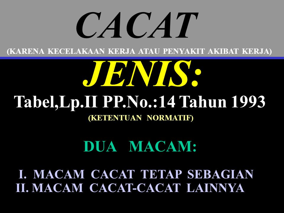 CACAT DUA MACAM: I. MACAM CACAT TETAP SEBAGIAN