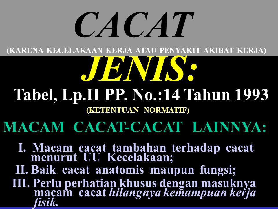 CACAT MACAM CACAT-CACAT LAINNYA: