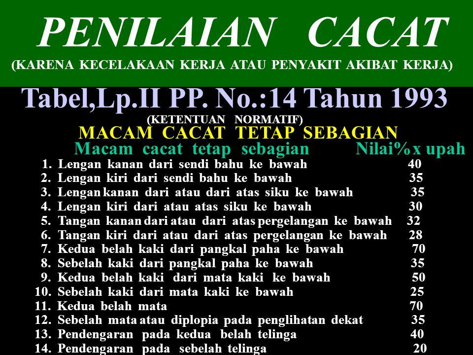 PENILAIAN CACAT Tabel,Lp.II PP. No.:14 Tahun 1993