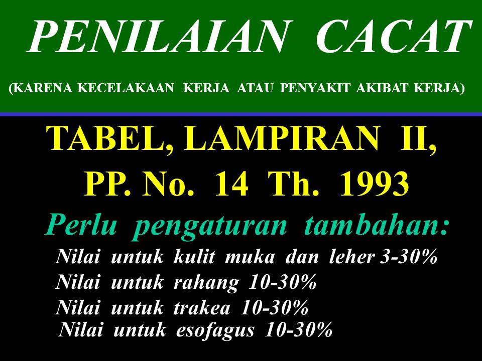 TABEL, LAMPIRAN II, PENILAIAN CACAT PP. No. 14 Th. 1993