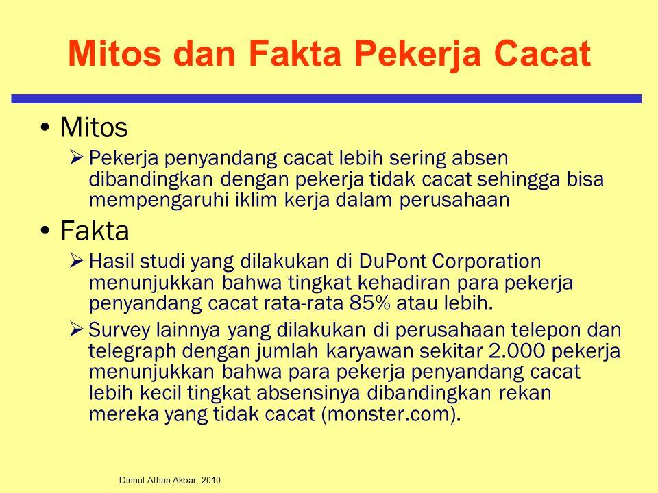 Mitos dan Fakta Pekerja Cacat