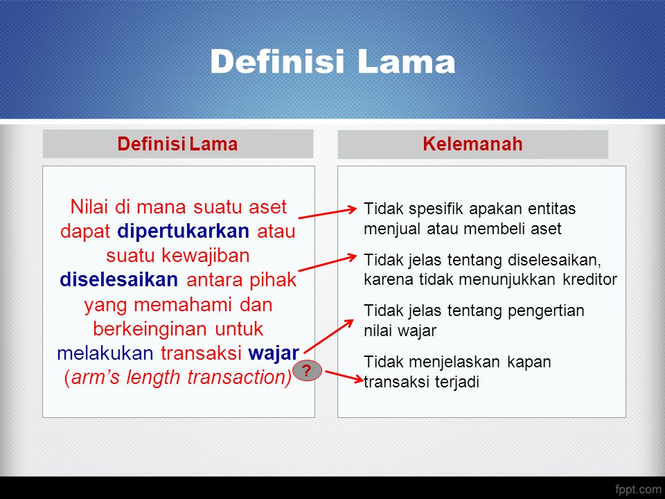 Definisi Lama Definisi Lama. Kelemanah.