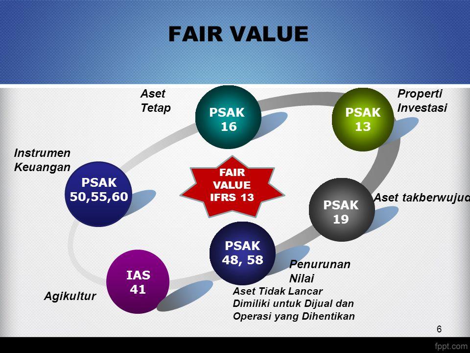 FAIR VALUE Aset Tetap Properti Investasi PSAK 16 PSAK 13 Instrumen