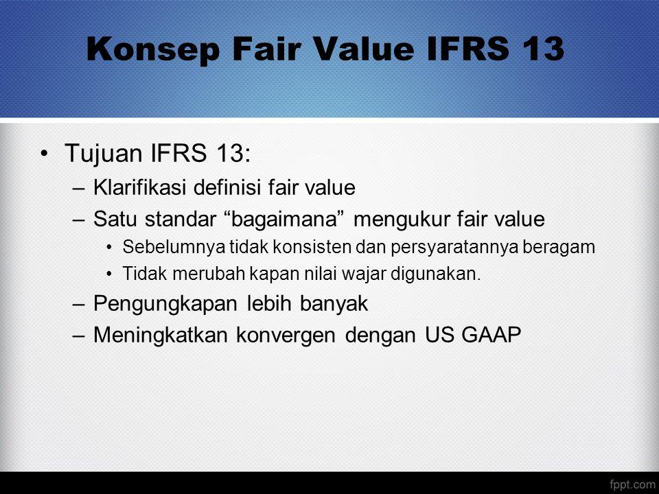 Konsep Fair Value IFRS 13 Tujuan IFRS 13:
