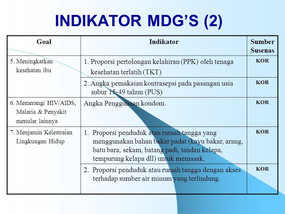 INDIKATOR MDG'S (2) Goal Indikator Sumber Susenas