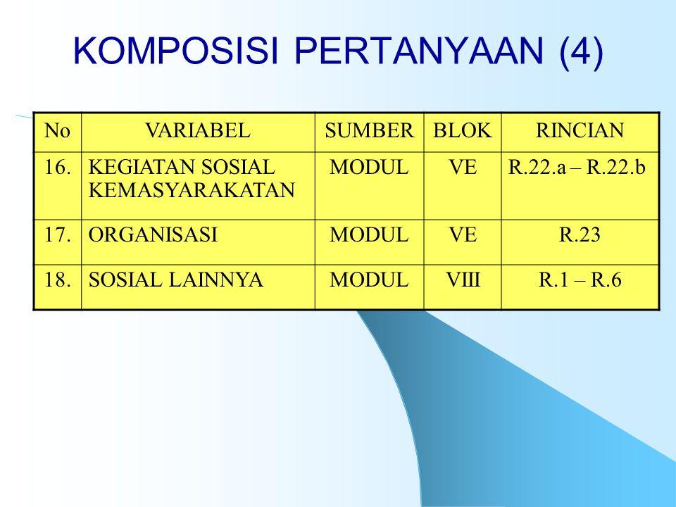 KOMPOSISI PERTANYAAN (4)