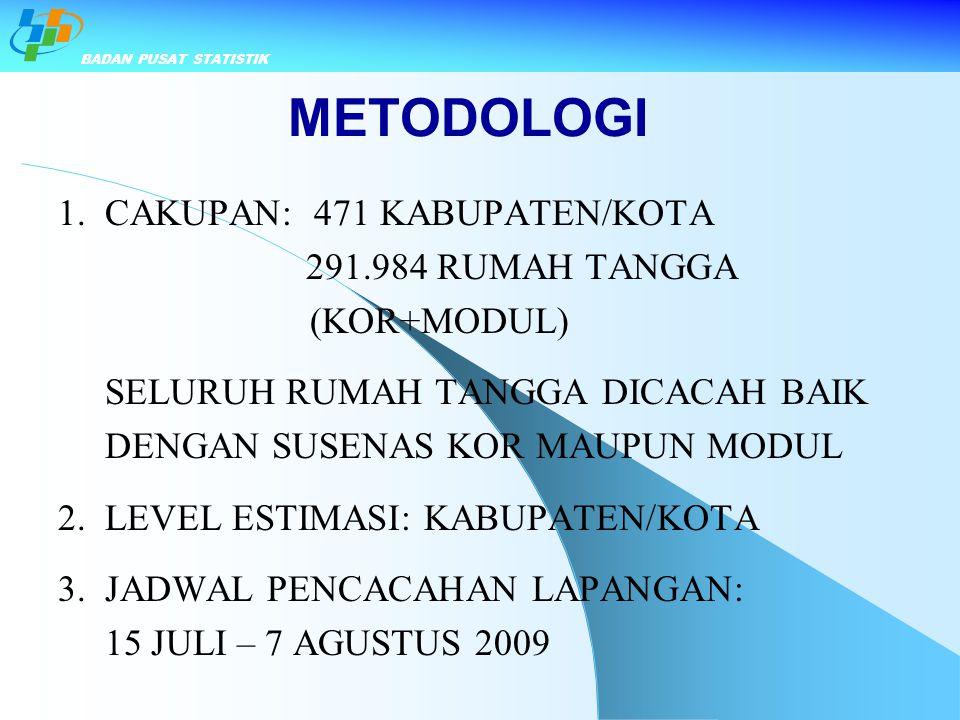 METODOLOGI 1. CAKUPAN: 471 KABUPATEN/KOTA (KOR+MODUL)