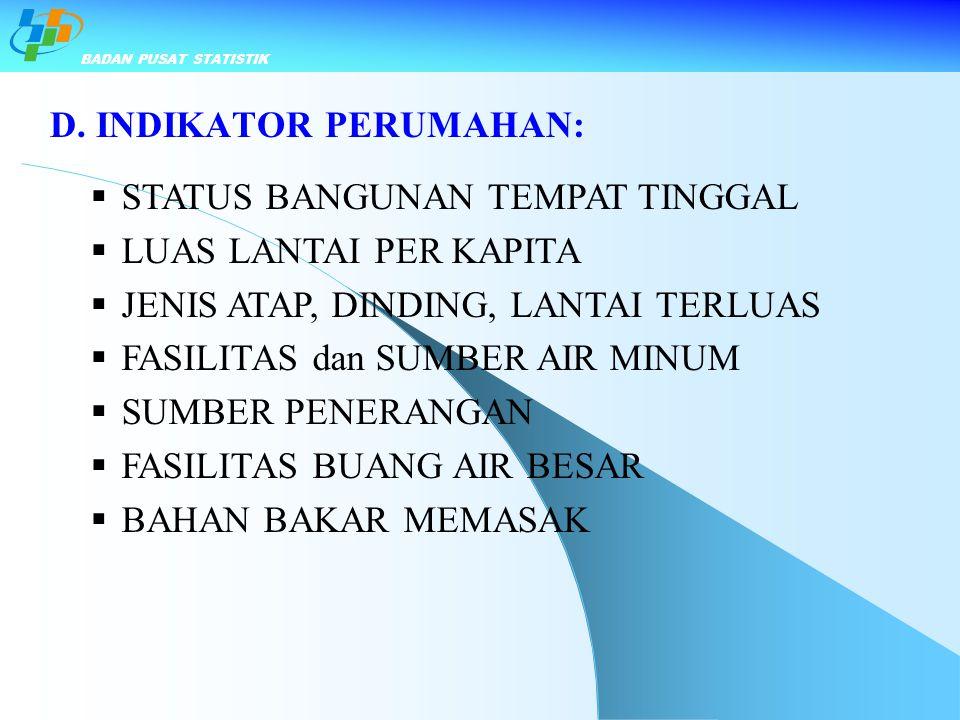 D. INDIKATOR PERUMAHAN: