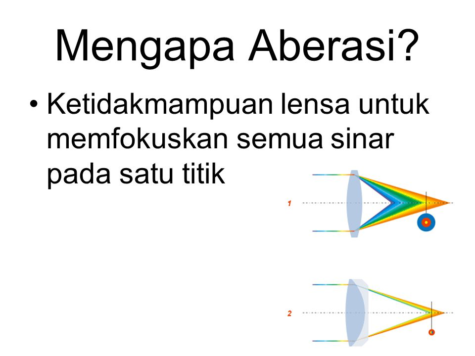Mengapa Aberasi Ketidakmampuan lensa untuk memfokuskan semua sinar pada satu titik